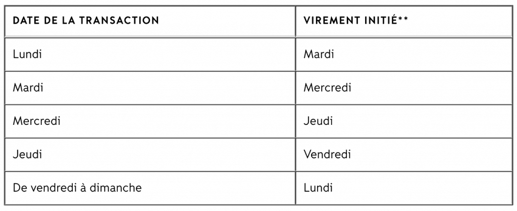 calendrier virement