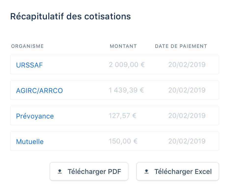 PayFit cotisations sociales